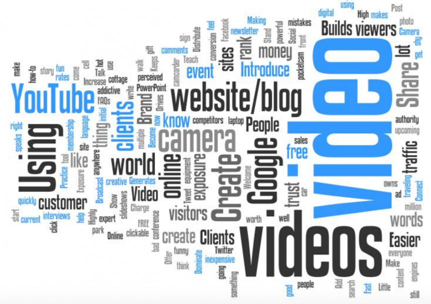 Video Production Content Marketing Sydney